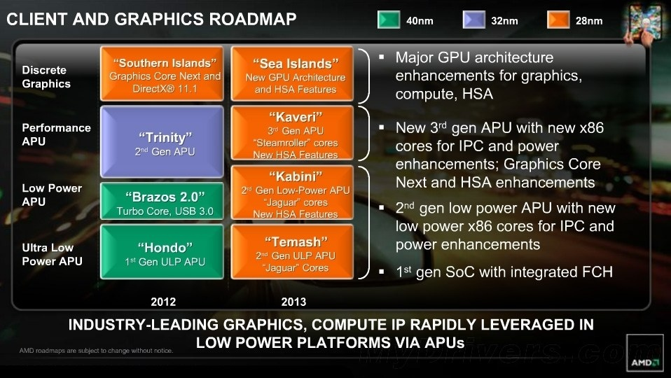 AMD2013RoadmapLeak-1.jpg