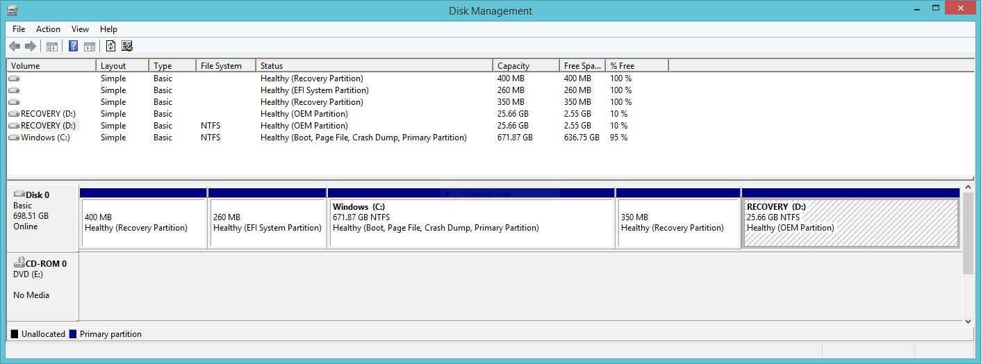 disk management screen Win8.1.JPG