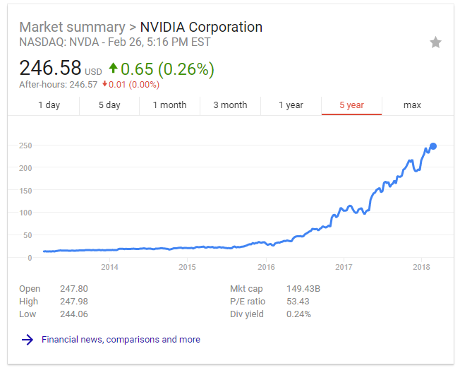 nvidia-stock.png