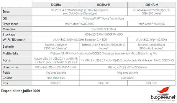 asus-1005ha-specifications.png