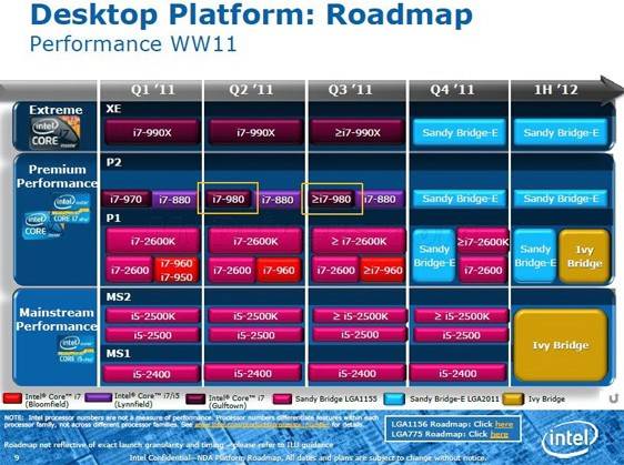 2011-intel-roadmap.jpg