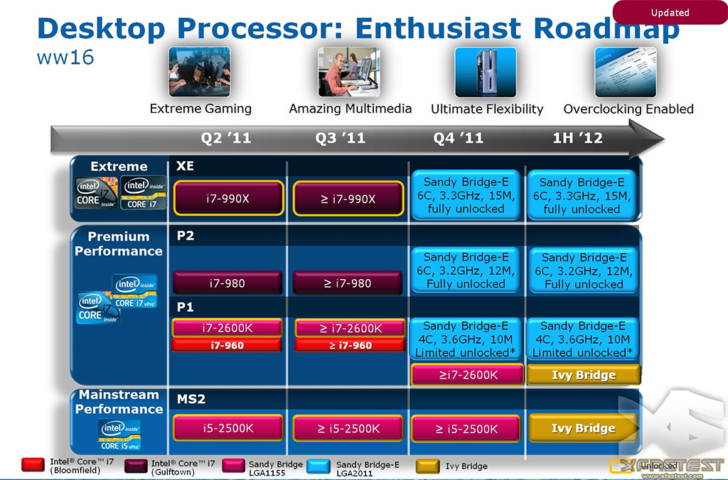 intel-desktop-roadmap.jpg